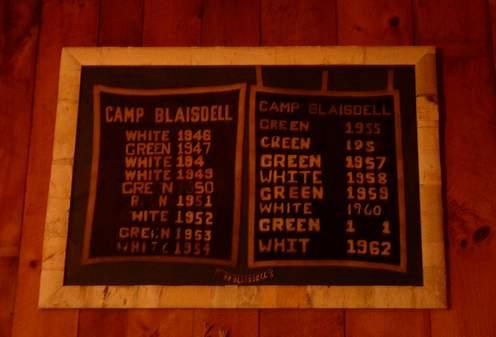 Camp Blaisdell Banner